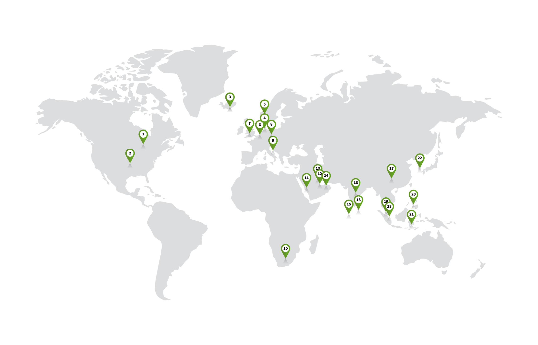 mega-lab global reach